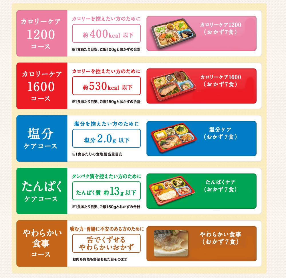 ケアシリーズ7食