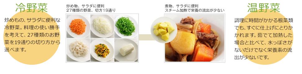 イエコック野菜