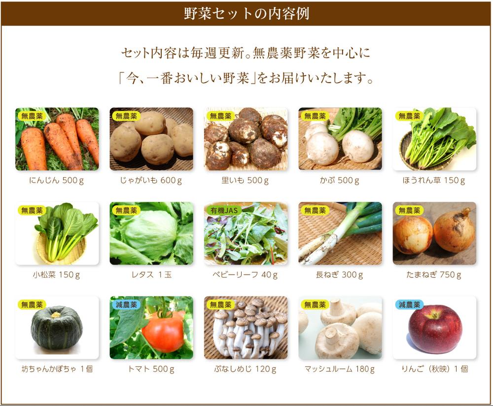 ミレー野菜セット内容