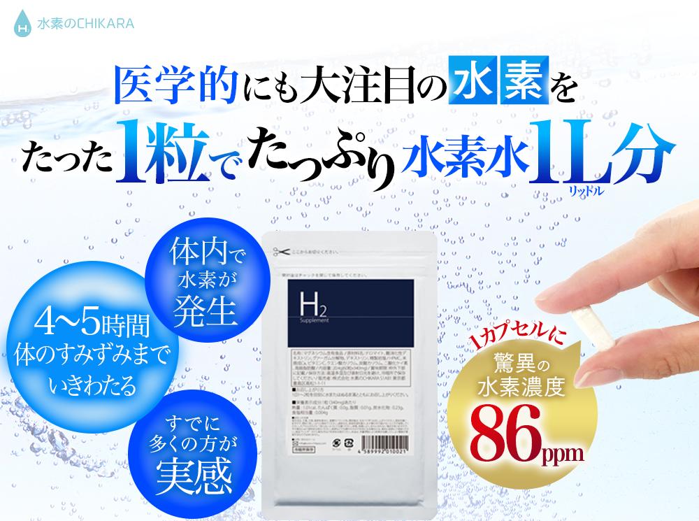株式会社CHIKARA